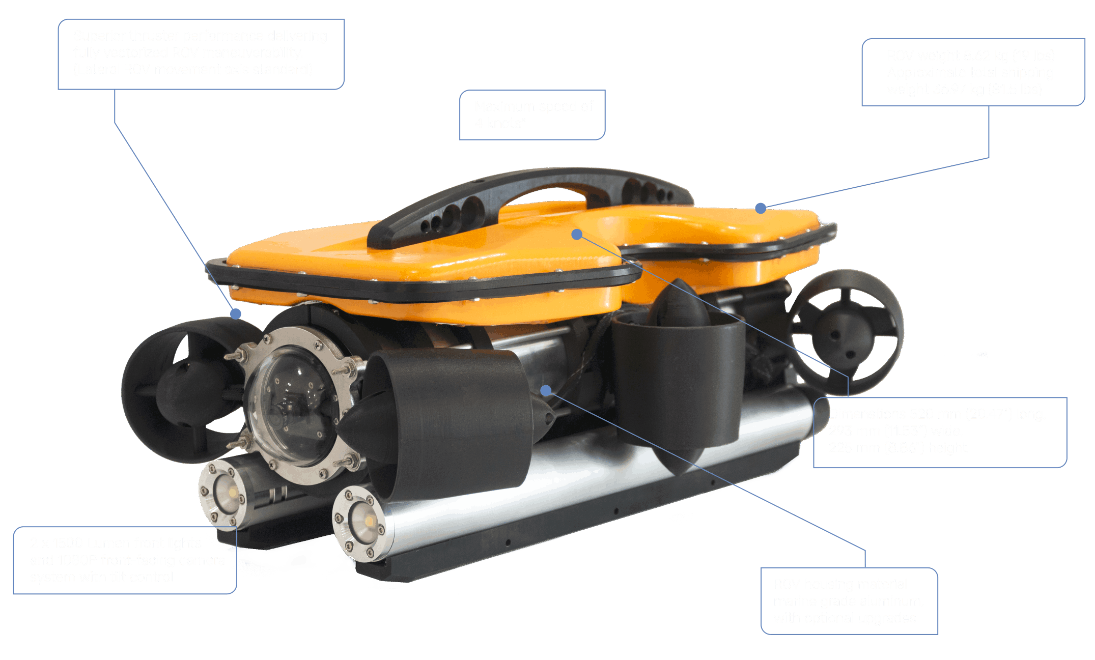 Oceanus Mini ROV is loaded with powerful features